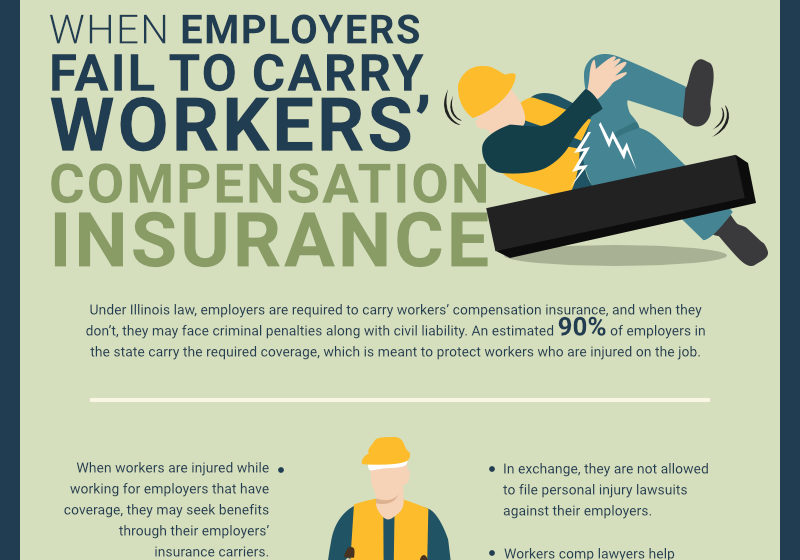Employers-Without-Workers'-Compensation-Insurance